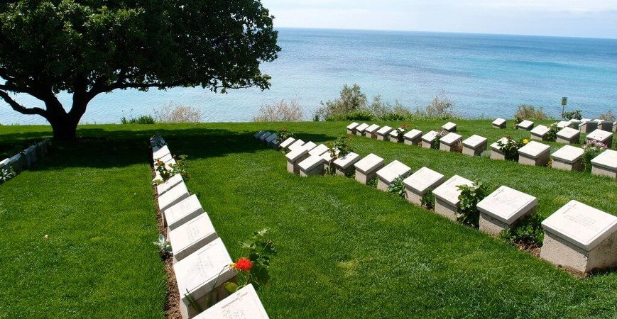 1 Day Private Troy & Gallipoli Tour From Istanbul